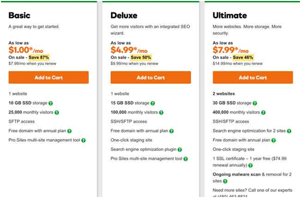 Godaddy Prices