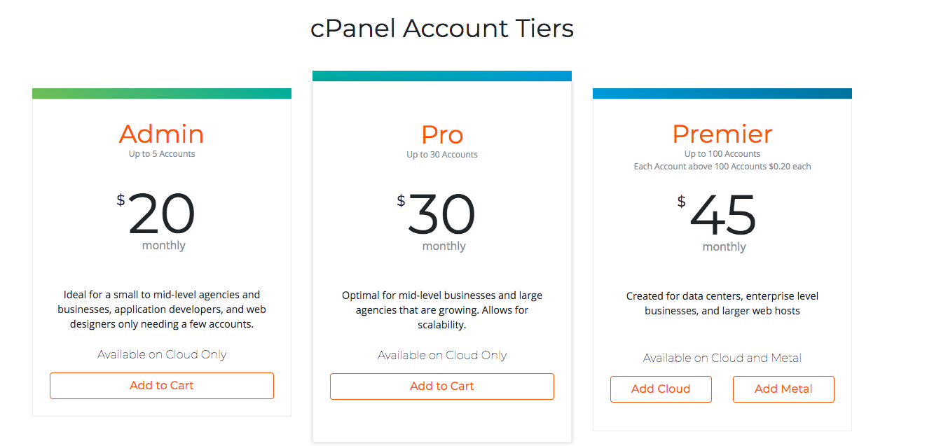 cPanel pricing Tiers